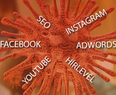 Koronavírus marketing eszközök